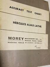 ACCURACY TEST CHART FOR HERCULES AJAX LATHE BY MOREY MACHINERY