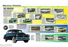 Mercury Timeline Historia mini-brochure, Montclair, Comet, Alerón, Cyclone, Puma