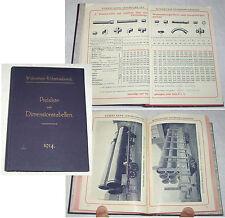 Tubes laminoir witkowitz tarif et tableaux 1914
