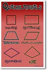 Quadrilaterals - New Classroom Math Poster