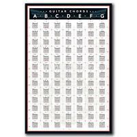 New Guitar Chords Chart by Key Music Custom Poster Print Art Decor T-177