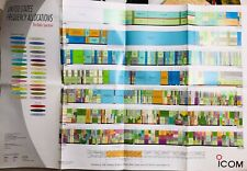 """2004 ICOM Ham Amateur Radio United States Frequency Allocations Poster 24""""x36"""""""
