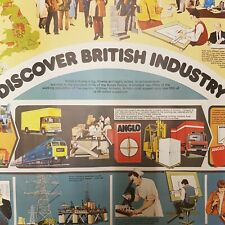 More details for vintage poster educational school british industry teaching aids 1977 92 x 63 cm
