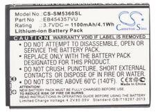 Battery for Samsung GT-S5360, Galaxy Y, GT-S5380, GT-S5380D, Galaxy Y Duos