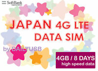 JAPAN DATA SIM UNLIMITED DATA 4G LTE 4GB 8 DAYS PREPAID SIM BY SOFTBANK AIS