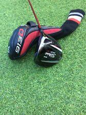 Titleist 913 D2 Driver Golf Club