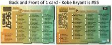 1996-97 SKYBOX PREMIUM BASKETBALL CHECKLIST Series 1 KOBE BRYANT #130 - MINT