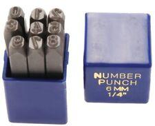 BGS Einschlagzahlen 25mm