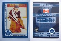 2015 SCA Bruce Dowie Toronto Maple Leafs goalie never issued produced #d/10