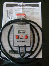 Twinmax for Aprilia Caponord ETV 1000