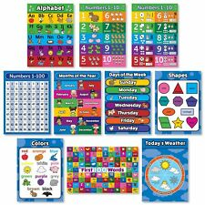 Toddler Learning Poster Kit - Set of 10 Educational Wall Posters for Preschool