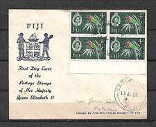 Fiji. 4/- QEII FDC bl 4 used (10322)