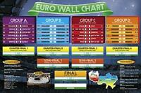 Euro 2012 Wall Chart - Maxi Poster 61cm x 91.5cm new and sealed