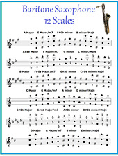 BARITONE SAXOPHONE CHART - 12 SCALES FOR SAX - IMPROVISE IN ANY KEY