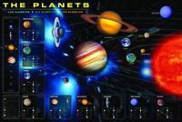 Die Planeten Poster - Sonnensystem Plakat Info Graphik - Querformat 91,5 x 61 cm