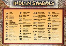 American Indian Symbols and Thier Meanings, Native, Horse, Bird etc. -- Postcard