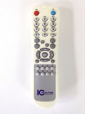 Genuine IC Realtime Security Solutions DVR Remote Control