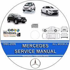 Mercedes Electrical Wiring Diagrams & Schematics + WIS + EPC - Repair Manual DVD