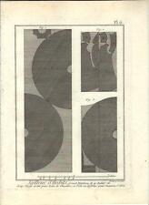 Stampa antica SARTORIA ABITI Pl 6 Enciclopedia Diderot 1786 Old antique print