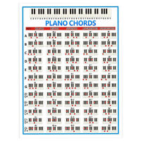 PIANO KEYBOARD CHORDS POSTER ANFÄNGER LERNEN WANDPOSTER
