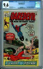 DAREDEVIL 77 CGC 9.6 WP SPIDER-MAN & SUB-MARINER NEW CGC CASE MARVEL COMICS 1971