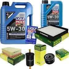 Inspection Kit Filter Liqui Moly Oil 6L 5W-30 for Renault Scénic II JM0/1