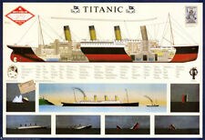 White Star Line RMS TITANIC WALL CHART Poster - Boat Schematic, Sinking Sequence