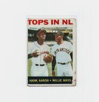 1964 Topps Hank Aaron/ Willie Mays #423 Baseball Card HOF