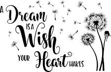 """Reusable Adhesive Silkscreen Stencil 12""""x 18""""- A Dream is a Wish Diy Dandelion"""