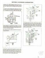 SEARS ESKA COMPLETE carb rebuild kit+ FLOAT 3-15hp