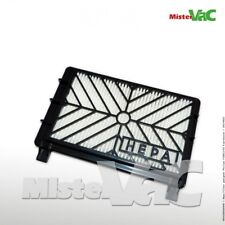 Hepa Filter geeignet Philips Expression FC8601/1-4, FC8602/1