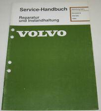 Werkstatthandbuch Volvo 340 / 360 Karosserie Reparatur ab Baujahr 1984!
