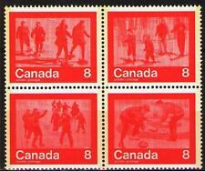 Canada 1974 Sc647a Mi570-73 3.00 MiEu  1block of 4  mnh  21st Olympic Games