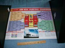 NCAA 1996 Final March Madness Tournament Championship Bracket Poster 18 x 24
