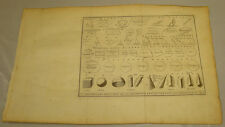 1756 Antique Print/PRINCIPLES OF GEOMETRY/Courses in Architecture