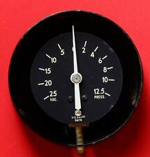 Pressurevacuum Gauge
