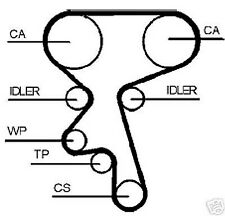 ZAHNRIEMEN KIT Opel Vectra C Zafira 1.4 1.6 1.8 16V Mot