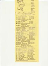 W-Uwm/Wawa-Milwaukee, Wi-Original Top 40 Radio Music Survey-November 20, 1965