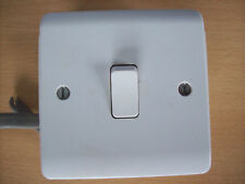 Switch Face Plate