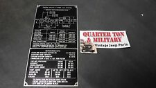 Jeep MUTT M151A2 NOS dimensions data plate 100% original (P92)