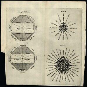 Compass Roses Globe climate tropics diagrams 1661 Jansson decorative print