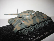 CHAR T-34/76 130th Tank Brigade 21st Armored Corps - USSR 1942 au 1/72°