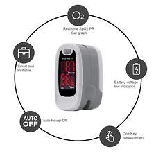 Fda Ce Finger Pulse Oximeter Blood Oxygen Saturation Heart Rate Spo2 Monitor Usa