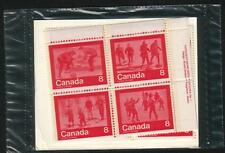 Canada - #647a Winter Sports Matched Set of Plate Blocks - MNH