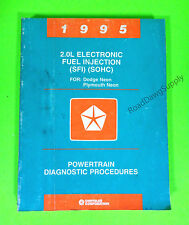 1995 Dodge Plymouth Neon Powertrain Diagnostic Service Shop Manual 2.0L SOHC SFI