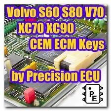 Volvo S60 S80 V70 XC70 XC90 CEM ECM Keys Programming Cloning Synchronizing