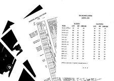 vintage 1978 Datsun PickUp Truck Press Kit Photo's from ? Brochure + Spec's +...