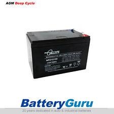 NeutonPower AGM deep cycle battery 12V 15Ah