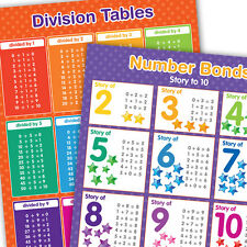 Worksheets Division Table 1-10 Chart 12 years mathematics toys ebay a3 division tables number bonds poster maths educational teaching resource