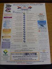 05/09/1998 Colour Teamsheet: Birmingham City v Bury  (Light Crease). Bobfrankand